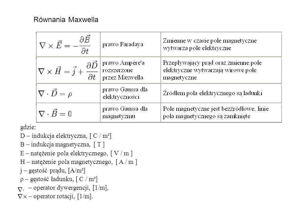 Równania Maxwella gdzie: D – indukcja elektryczna, [ C / m²]